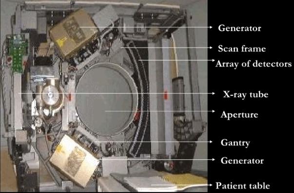 مكونات جهاز الأشعة المقطعية