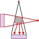 الأشعة المقطعية ثنائية الطاقة